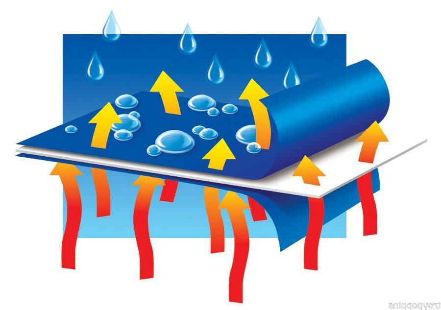 FROGG RAIN GEAR-AS1310-58 ALL SPORT REALTREE EDGE